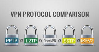 Jämförelse av VPN-protokollen PPTP, L2TP, OpenVPN,